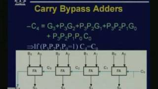 Lecture - 29 Design of Arithmetic Circuits