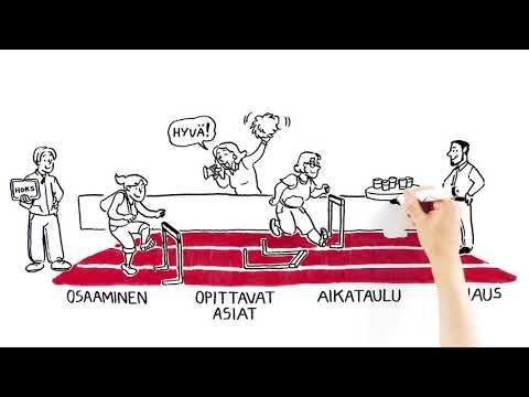 Tuloksellista Työpaikkaohjausta - Edupoli