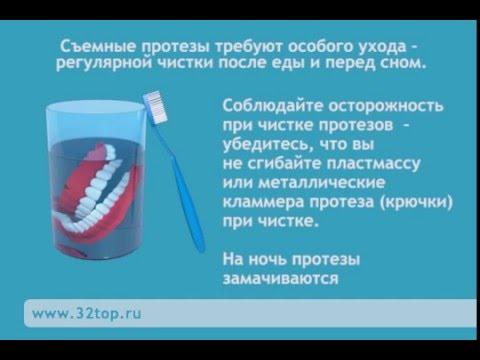 Съемные зубные протезы. Стоматология