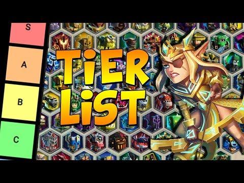 Darkest Dungeon Tier List 2020.Dungeon Boss Hero Tier List Aug 2019 Meta Youtube