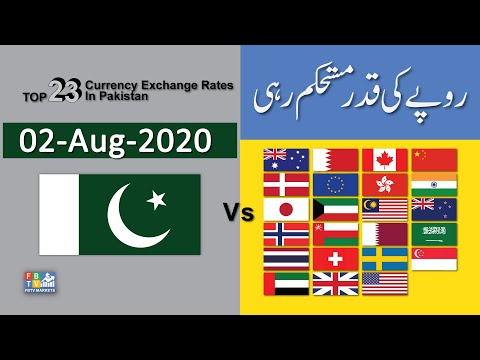 Dollar Rate Today | 02-Aug-2020 | Forex  Exchange Rates Today | Dollar To PKR | FBTV Markets