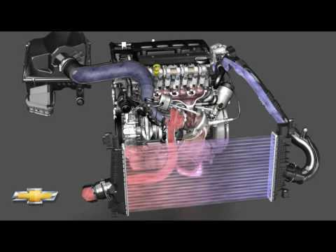 GM\u0027s 14L Ecotec turbo airflow animation - YouTube