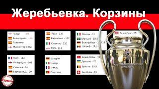 Кто в группе и в какой корзине Шахтёр мимо второй Зенит мимо первой Лига Чемпионов 2021 2022