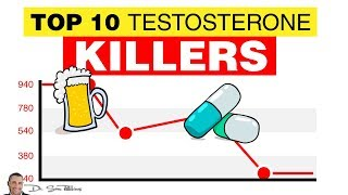 ♂️ Top 10 Clinically Proven Testosterone Killers - by Dr Sam Robbins