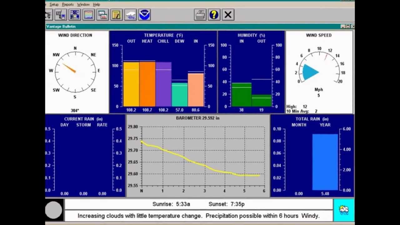 Davis vantage pro2 6153 weather station download instruction.
