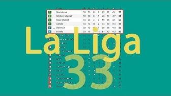 Spanish primera division 2018/19. La Liga 33. Results. Standings. Fixtures.
