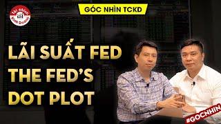 E ngại TĂNG LÃI SUẤT: Kết quả FOMC đêm qua của Fed, Dot Plot nói lên điều gì?