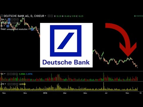 Deutsche Bank Crisis - Trading The News Flow