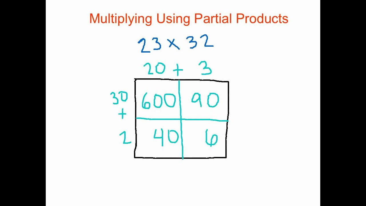 Cox Partial Products 2 By 2 Multiplication