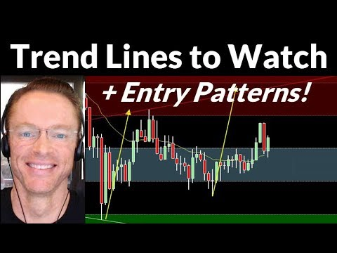 3 Trend Lines To Watch & My Favorite Entry Setups For Thursday