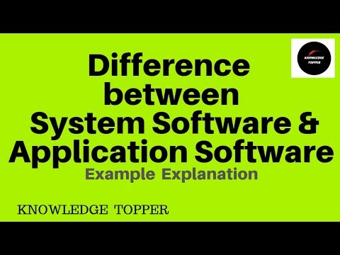 System Software And Application Software By Knowledge Topper