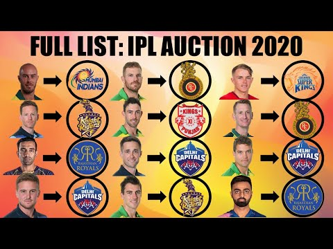 IPL AUCTION 2020: FULL LIST Of Players Bought By IPL Teams CSK, MI, SRH, RCB, KXIP, KKR, DC & RR