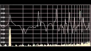Inharmonic Spectrum of a Small Bell