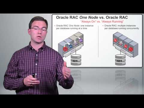 The Oracle Real Application Clusters (RAC) Family of Solutions - A User Guide