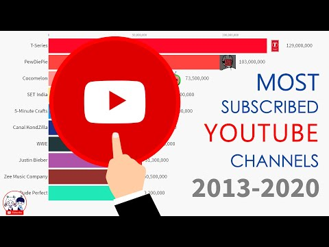 Top 10 Most Subscribed YouTube Channels (2013-2020)
