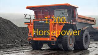 Hitachi EH1700-3 100 Ton Mining Truck Introduction