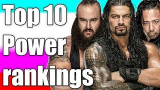 WWE Top 10 Power Rankings February 2018