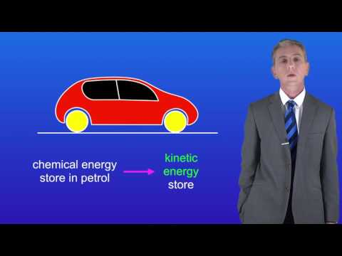 GCSE Physics (9-1) Kinetic Energy