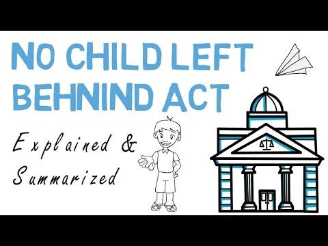 No Child Left Behind: Explained & Summarized