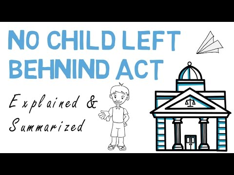 No Child Left Behind: Explained & Summarized