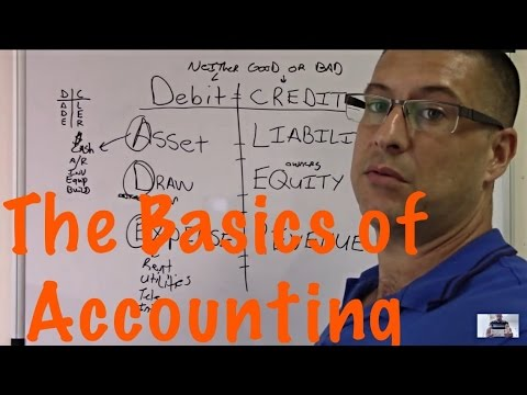 Accounting For Beginners #2 / Basics / Accounting Equation / Accounting Tutorial