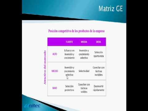 Matriz General Electric