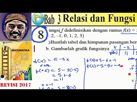 relasi-dan-fungsi-,-matematika-kelas-8-bse-k13-rev-2017-lat3,3-no-8-grafik-fungsi