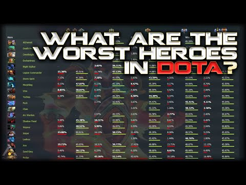 The 3 Worst Heroes in Dota 2 Right Now   Dota 2 Pro Guides thumbnail