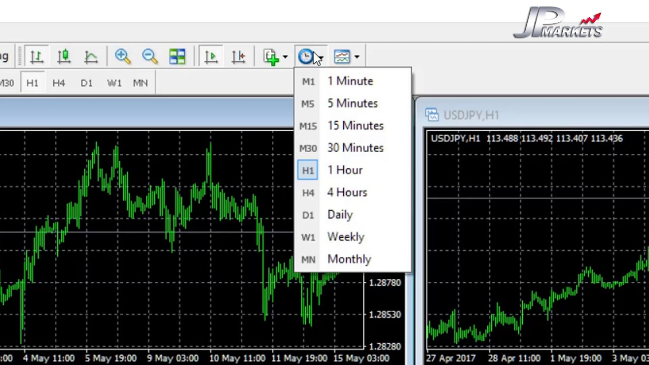 Metatrader 4 Broker