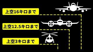 飛行機が高く飛行する理由