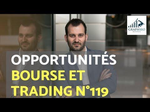 Le Krach Boursier Est-Il Déjà Terminé ? (BOURSE et TRADING n°119)