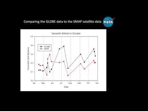 GLOBE SMAP Campaign Webinar April 2016