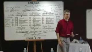 Breaking Control Dramas (Part 6 of 7) Transcending Control Dramas