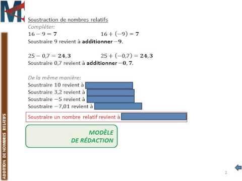 5ème - ADDITION DE NOMBRES RELATIFS - Soustraction - YouTube