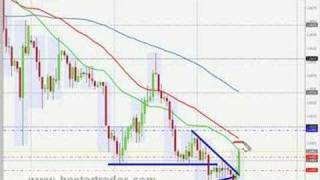 FOREX TRADING - 18th July USDCAD +11 pips