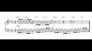 Easy Jazz Piano Free Sheet Music