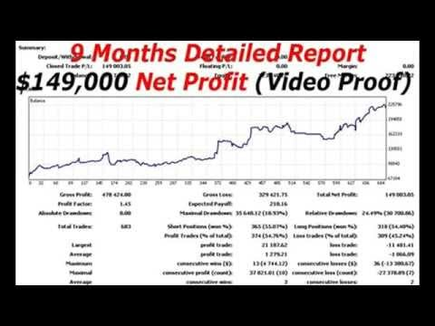 Elliott Wave Dna Review Nicola Delic Youtube