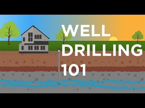 WELL DRILLING 101 | Every Step Explained