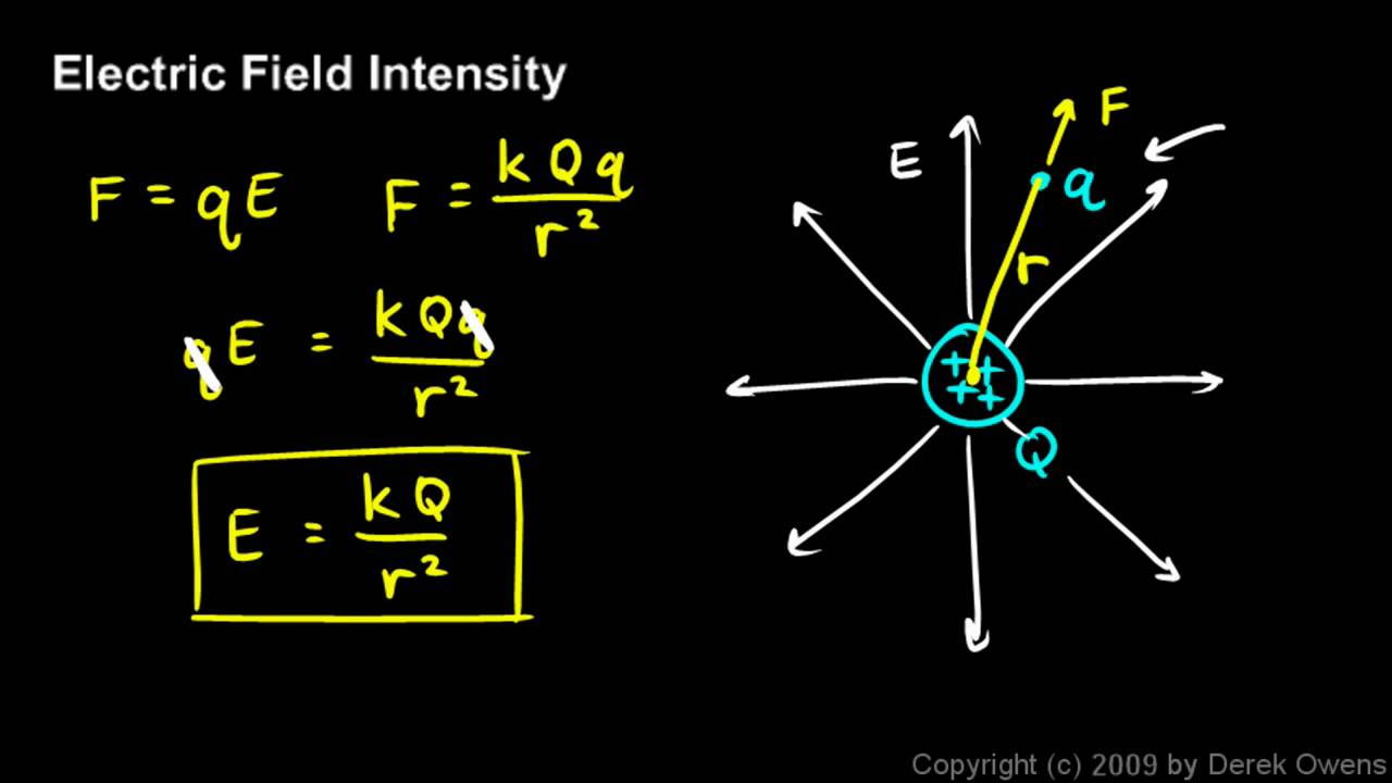 Physics 1233a Electric Field Intensity Youtube
