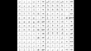Persian Alphabet Song