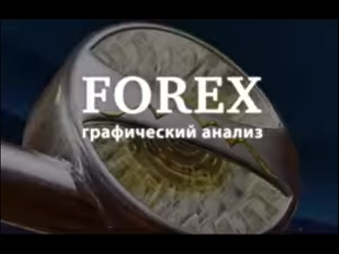 Графический анализ на Форекс