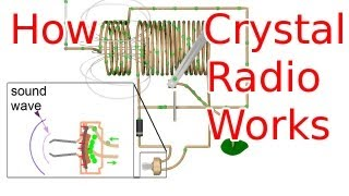 Download How a Crystal Radio Works Mp3 and Videos
