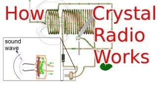 How a Crystal Radio Works