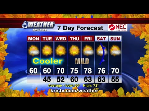 Cool and Dry Week