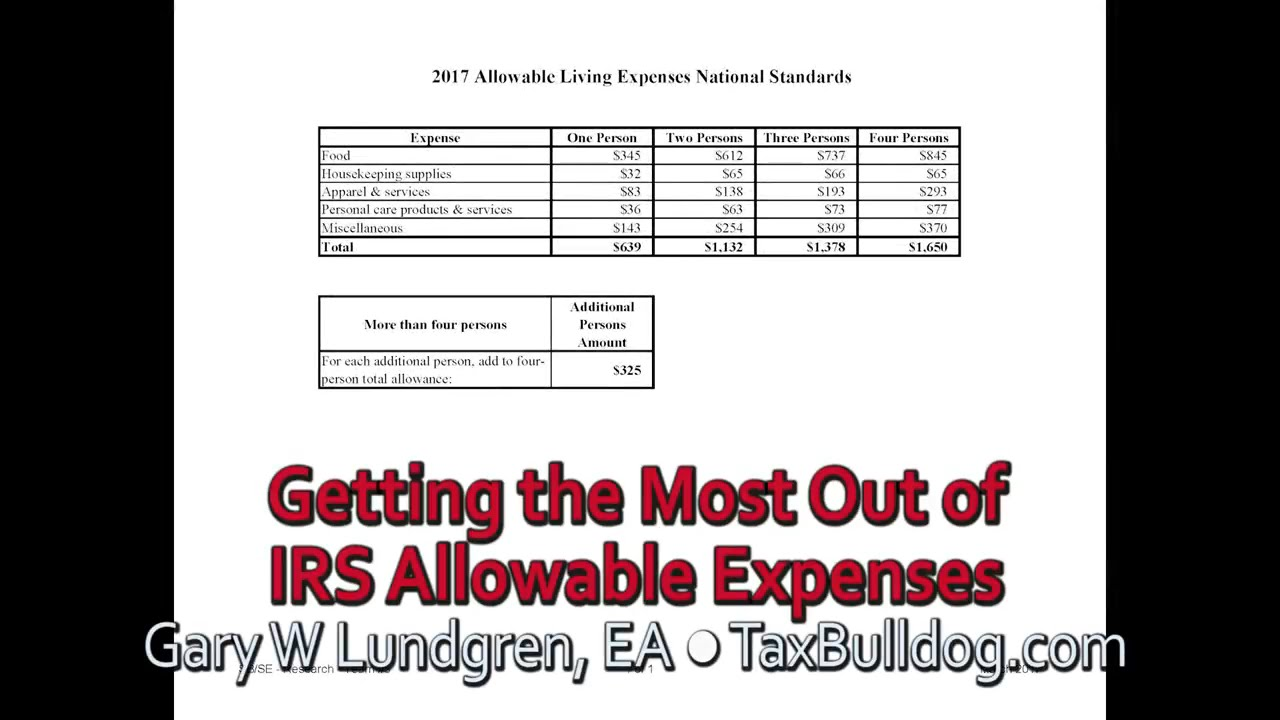 Negotiating with irs getting the most out of allowable expenses ep negotiating with irs getting the most out of allowable expenses ep2017 10 falaconquin
