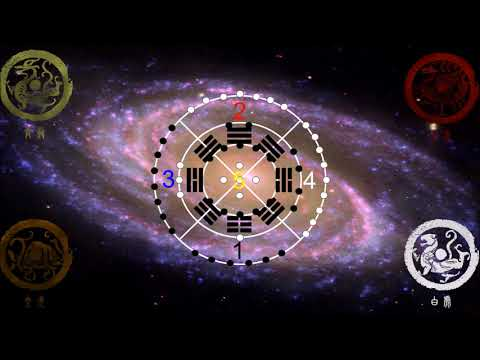 Yellow River Map Grand Design Spiral Galaxy Metaphysics 101
