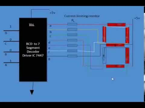 BCD to Seven Segment Decoder lecture - YouTube
