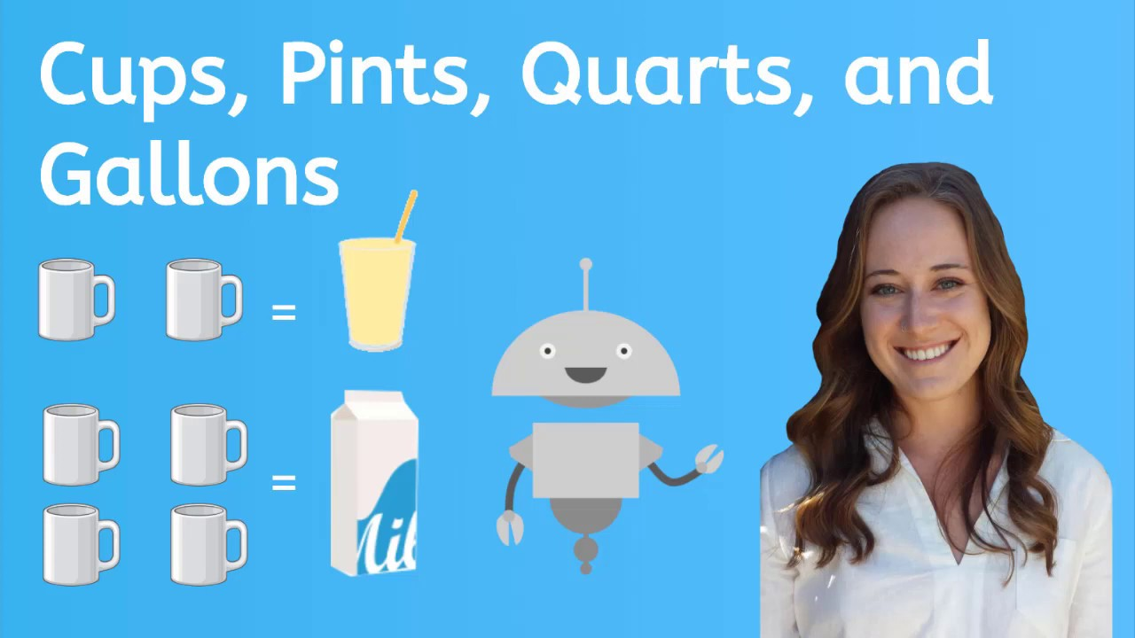Download How to Measure Cups, Pints, Quarts, and Gallons
