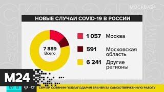 Как выявленные за сутки случаи COVID-19 распределились по регионам России - Москва 24
