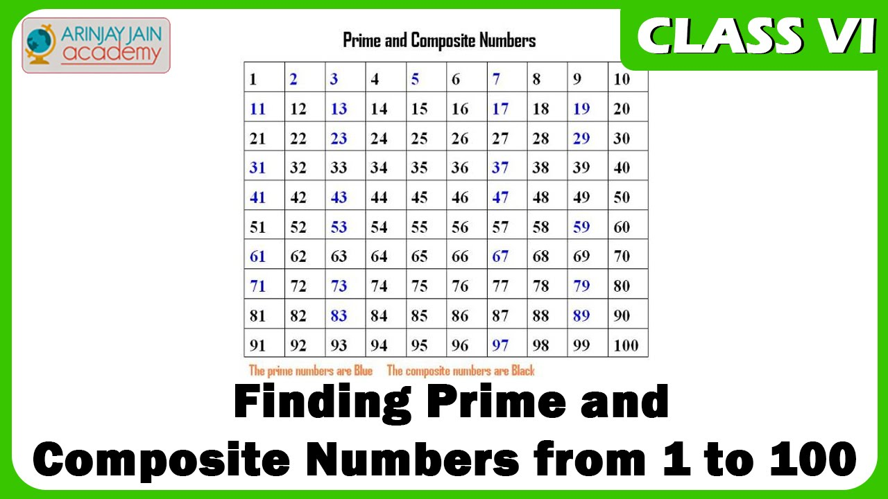 Worksheets Even Numbers List 1-100 finding prime and composite numbers from 1 to 100 maths class vi cbse isce ncert